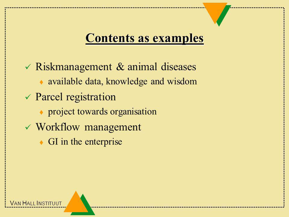 V AN H ALL I NSTITUUT Contents as examples Riskmanagement & animal diseases t available data, knowledge and wisdom Parcel registration t project towards organisation Workflow management t GI in the enterprise