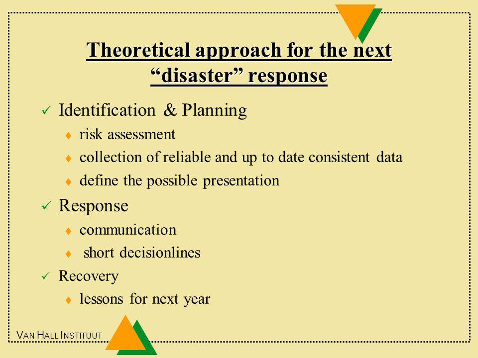 V AN H ALL I NSTITUUT Theoretical approach for the next disaster response Identification & Planning t risk assessment t collection of reliable and up to date consistent data t define the possible presentation Response t communication t short decisionlines Recovery t lessons for next year