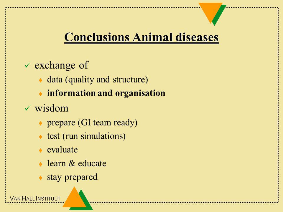 V AN H ALL I NSTITUUT Conclusions Animal diseases exchange of t data (quality and structure) t information and organisation wisdom t prepare (GI team ready) t test (run simulations) t evaluate t learn & educate t stay prepared