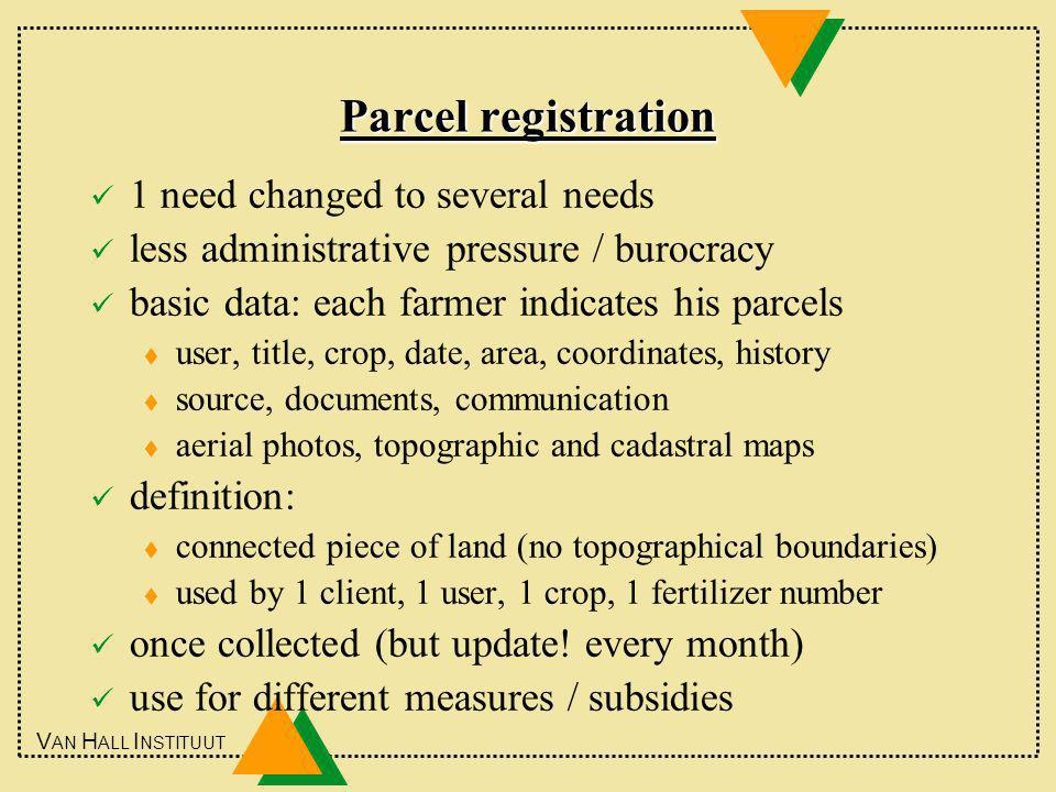 V AN H ALL I NSTITUUT Parcel registration 1 need changed to several needs less administrative pressure / burocracy basic data: each farmer indicates his parcels t user, title, crop, date, area, coordinates, history t source, documents, communication t aerial photos, topographic and cadastral maps definition: t connected piece of land (no topographical boundaries) t used by 1 client, 1 user, 1 crop, 1 fertilizer number once collected (but update.