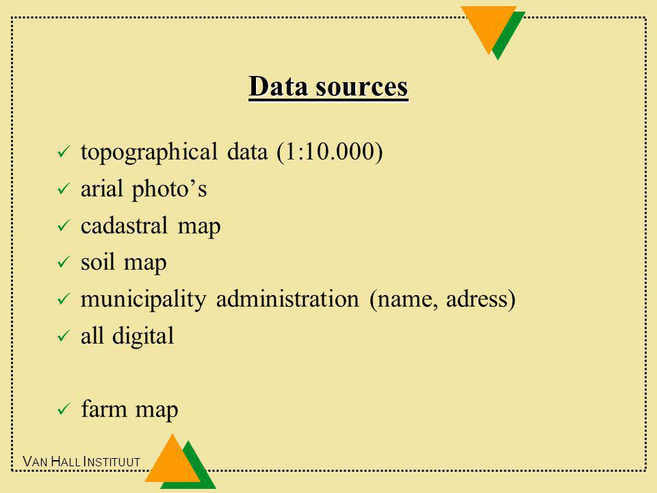 V AN H ALL I NSTITUUT Data sources topographical data (1:10.000) arial photo's cadastral map soil map municipality administration (name, adress) all digital farm map