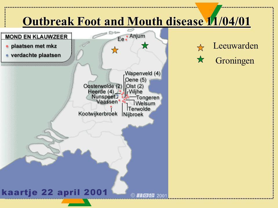 V AN H ALL I NSTITUUT Outbreak Foot and Mouth disease 11/04/01 Leeuwarden Groningen