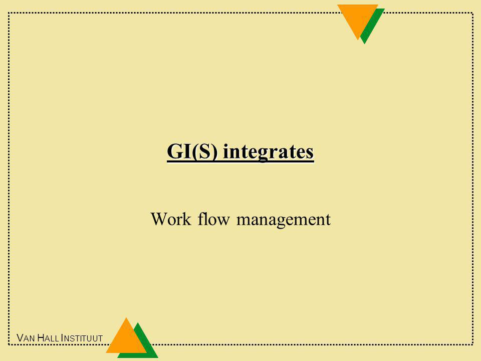 V AN H ALL I NSTITUUT GI(S) integrates Work flow management