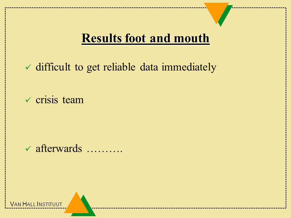 V AN H ALL I NSTITUUT Results foot and mouth difficult to get reliable data immediately crisis team afterwards ……….