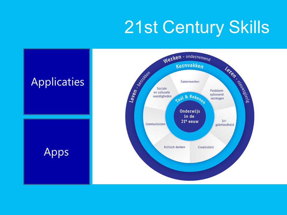 21st Century Skills Applicaties Apps