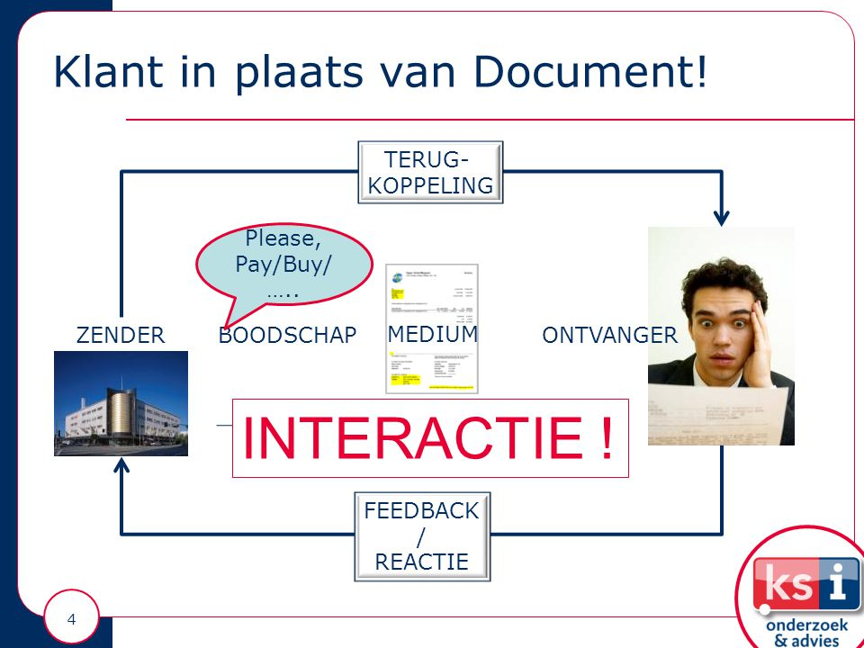 Klant in plaats van Document. 4 MEDIUM BOODSCHAPZENDERONTVANGER Please, Pay/Buy/ …..