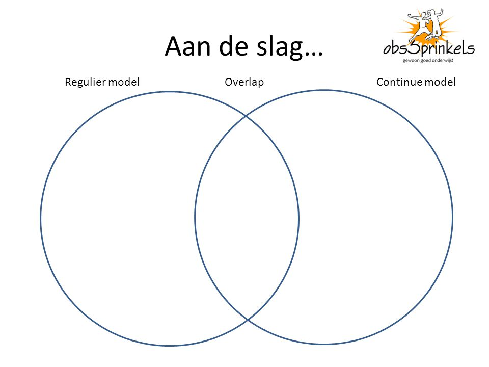 Aan de slag… Regulier model Continue modelOverlap
