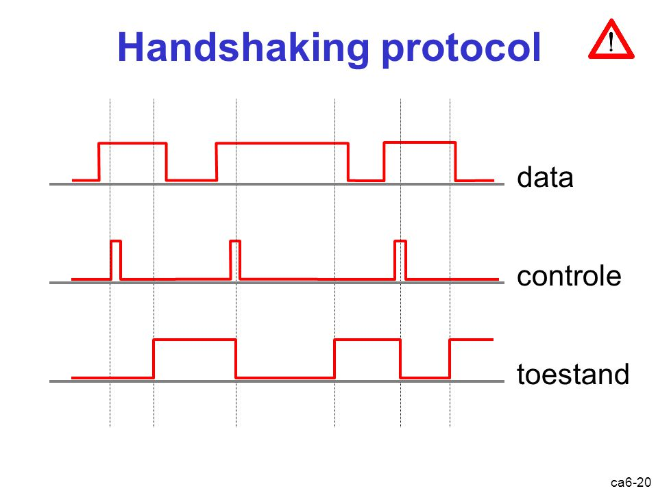 ca6-20 Handshaking protocol data controle toestand