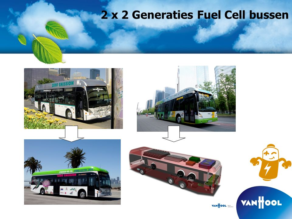 2 x 2 Generaties Fuel Cell bussen