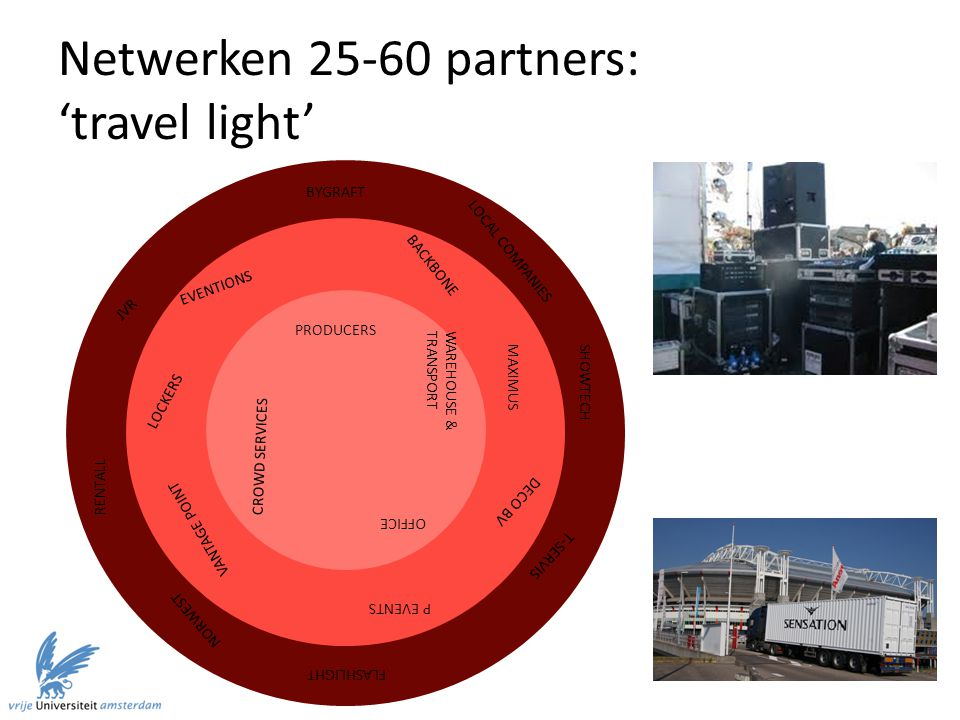 Netwerken 25-60 partners: 'travel light' VANTAGE POINT BACKBONE MAXIMUS BYGRAFT SHOWTECH RENTALL FLASHLIGHT JVR T-SERVIS EVENTIONS P EVENTS NORWEST LOCAL COMPANIES DECO BV PRODUCERS WAREHOUSE & TRANSPORT CROWD SERVICES OFFICE LOCKERS