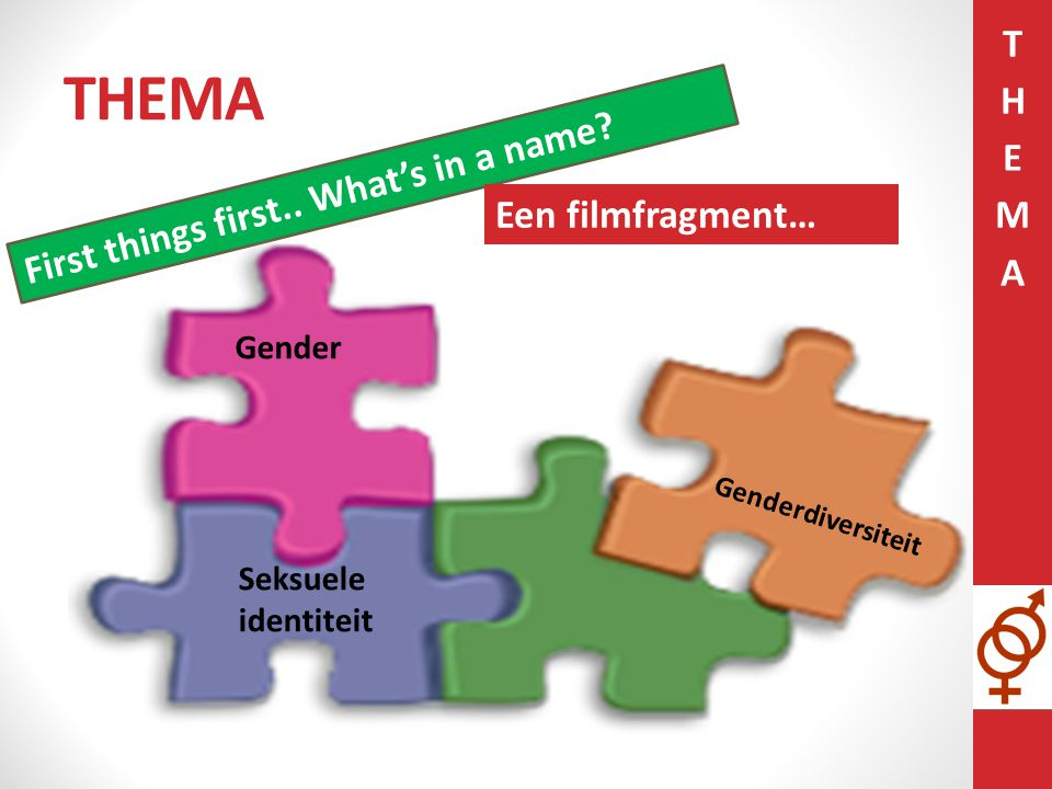 THEMA First things first.. What's in a name.