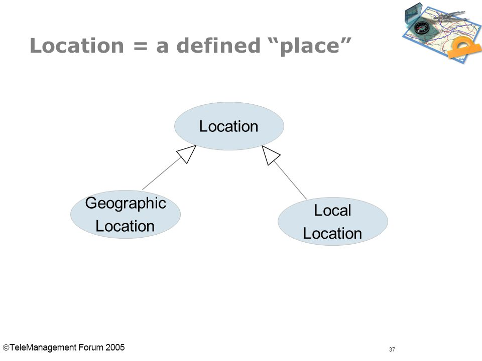37 Geographic Location Local Location Location = a defined place Location