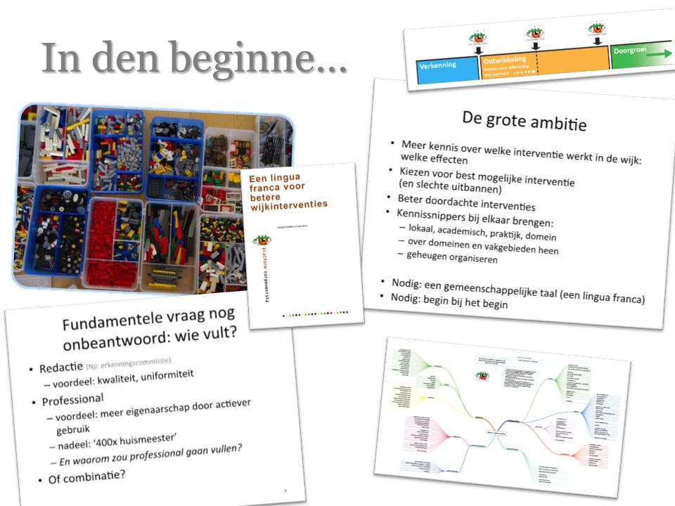 In den beginne…