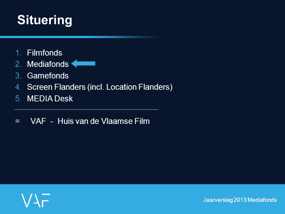 Situering 1.Filmfonds 2.Mediafonds 3.Gamefonds 4.Screen Flanders (incl.