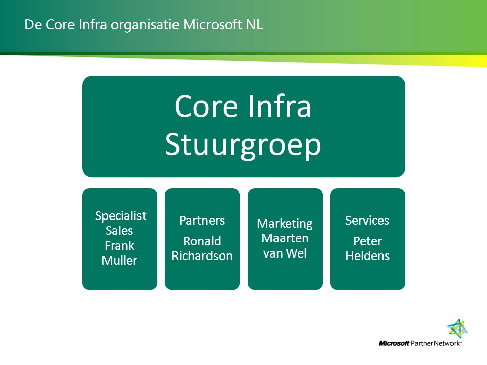 De Core Infra organisatie Microsoft NL Core Infra Stuurgroep Specialist Sales Frank Muller Partners Ronald Richardson Marketing Maarten van Wel Services Peter Heldens