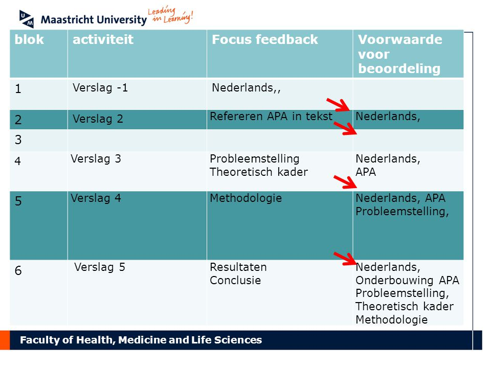 Faculty of Health, Medicine and Life Sciences Opzet van jaar: wetenschap.