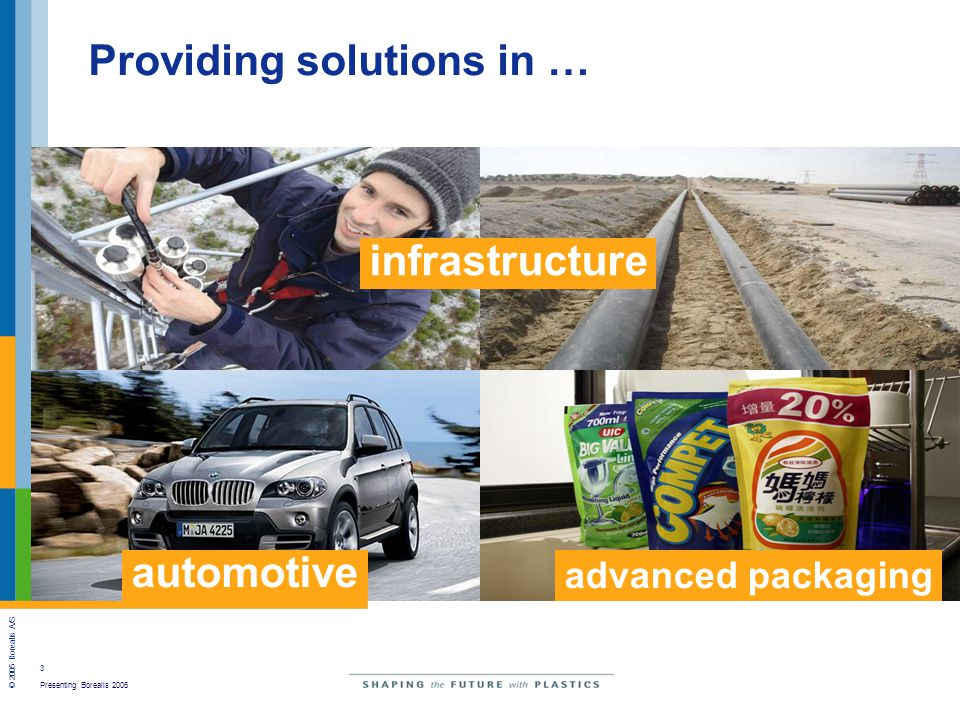 3 Presenting Borealis 2006 © 2005 Borealis A/S Providing solutions in … infrastructure advanced packaging automotive