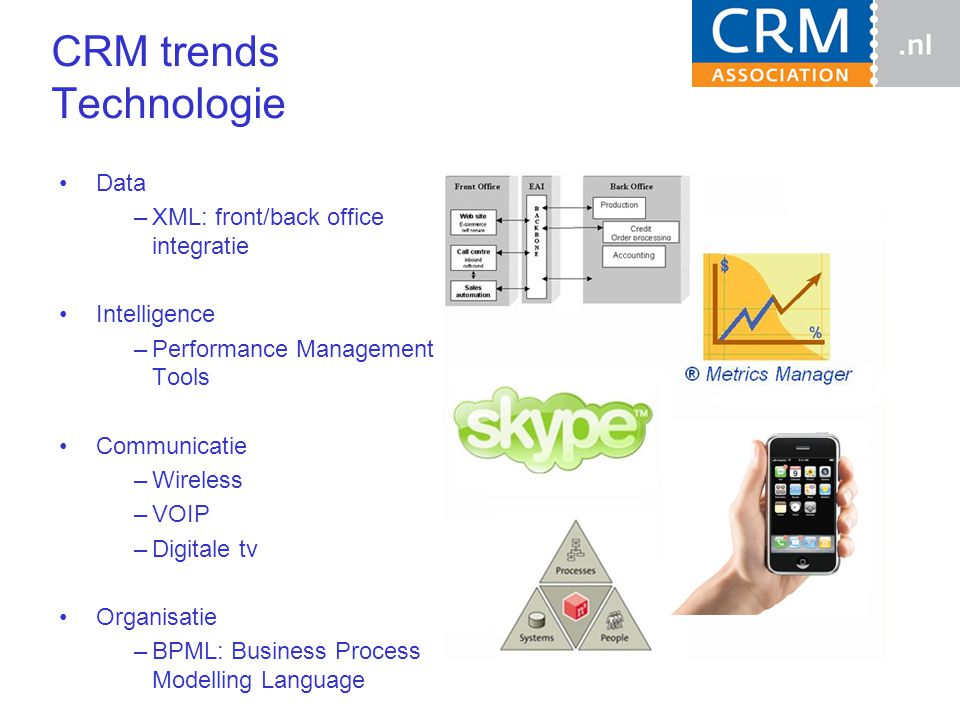 CRM trends Technologie Data –XML: front/back office integratie Intelligence –Performance Management Tools Communicatie –Wireless –VOIP –Digitale tv Organisatie –BPML: Business Process Modelling Language Web based services: ASP –Hosted services