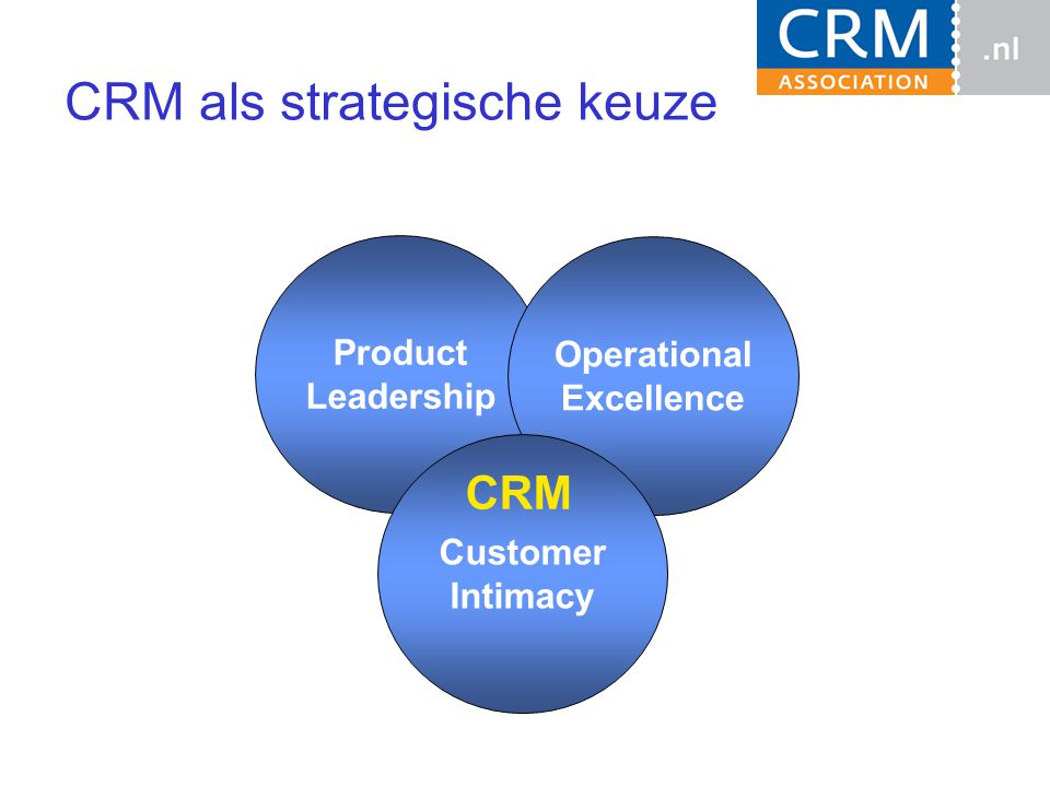 CRM als strategische keuze Product Leadership Operational Excellence Customer Intimacy CRM