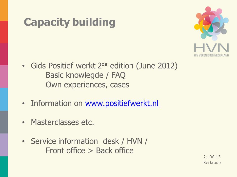 Capacity building Gids Positief werkt 2 de edition (June 2012) Basic knowlegde / FAQ Own experiences, cases Information on   Masterclasses etc.