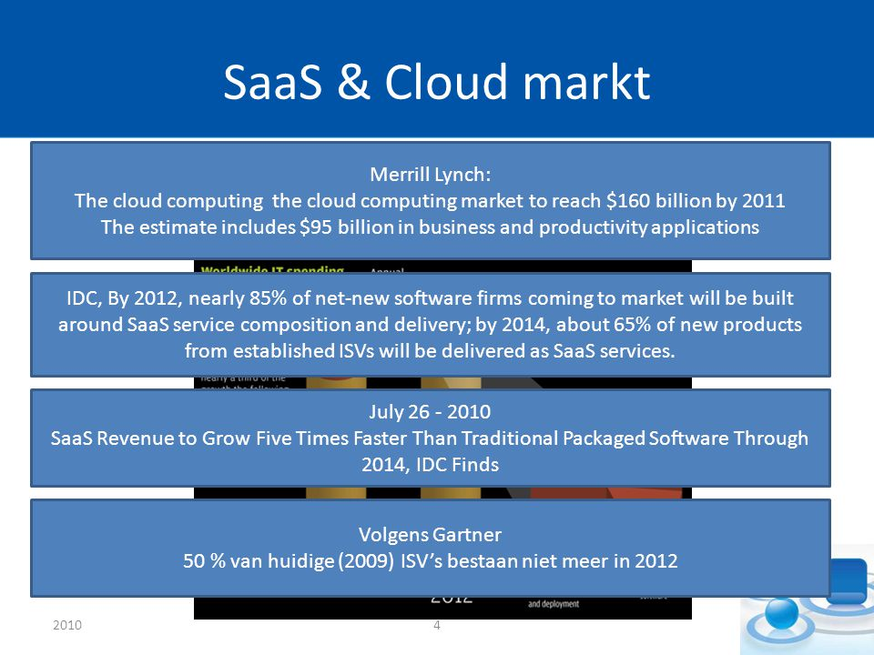 SaaS & Cloud markt Merrill Lynch: The cloud computing the cloud computing market to reach $160 billion by 2011 The estimate includes $95 billion in business and productivity applications IDC, By 2012, nearly 85% of net-new software firms coming to market will be built around SaaS service composition and delivery; by 2014, about 65% of new products from established ISVs will be delivered as SaaS services.