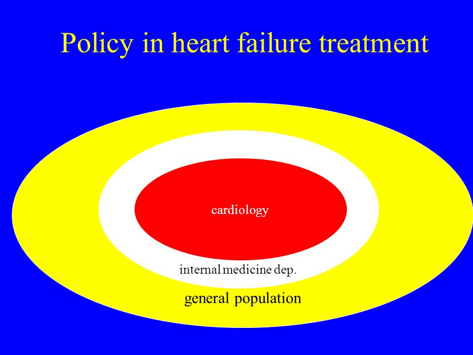 Policy in heart failure treatment general population internal medicine dep. cardiology