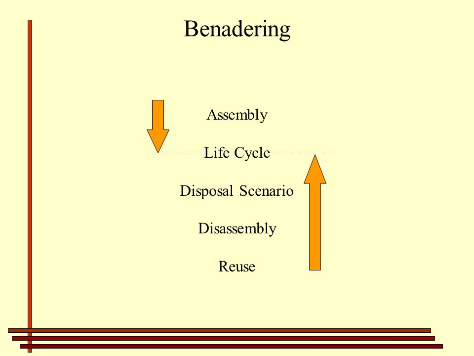 Benadering Assembly Life Cycle Disposal Scenario Disassembly Reuse